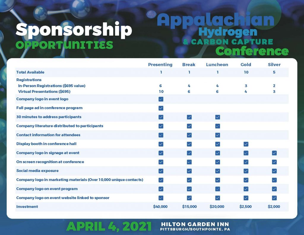 Appa Hydro Carbon Capture Conference Sponsor Opportunities